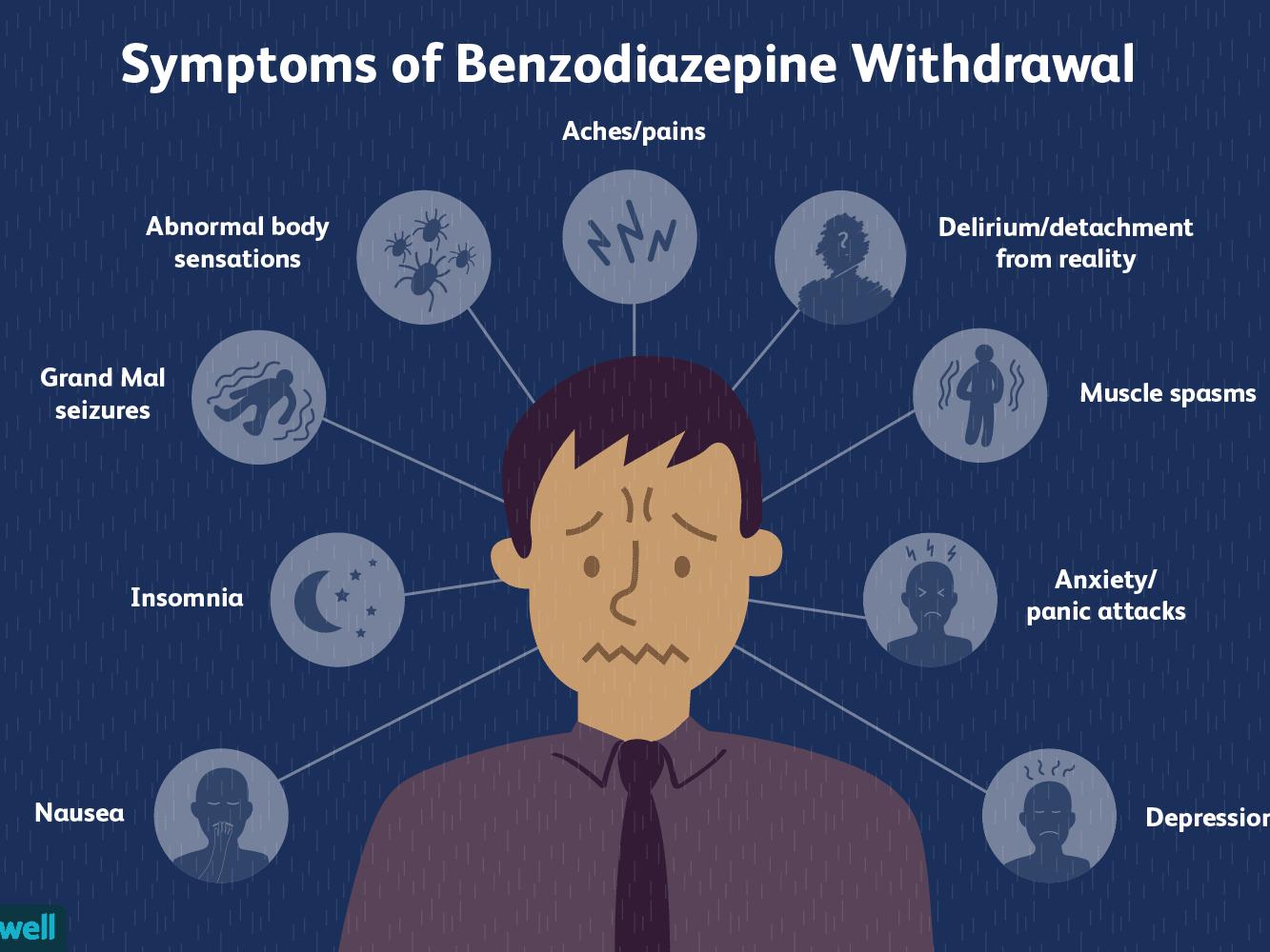 benzodiazepine side effects